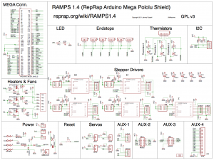 RAMPS1.4schematic